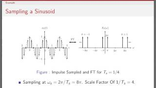 Sampling Signals (5/13) - Sampling a Sinusoid (Theory)