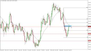 GOLD - USD - Gold Prices forecast for the week of January 23 2017, Technical Analysis