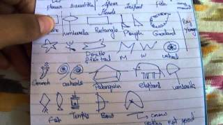 Revision Of The Hindu Signs ...more Points Palmistry
