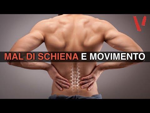 Farmaci per il trattamento di elettroforesi spinale