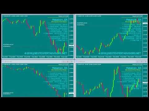 Sistema di trading del trader