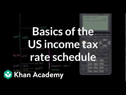 A thumbnail for: Taxes