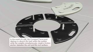 C Force Communications Limited - Video - 3