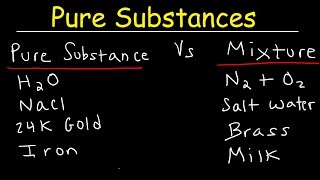 Pure Substances And Mixtures, Elements & Compounds, Classification Of Matter, Chemistry Examples,
