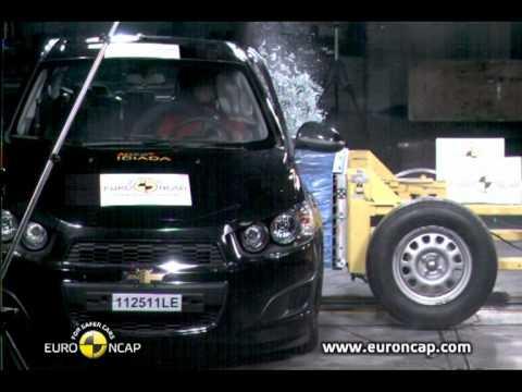 NCAP: Chevrolet Aveo