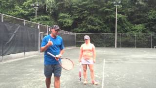 Tennis Serve.Where To Contact Part 1