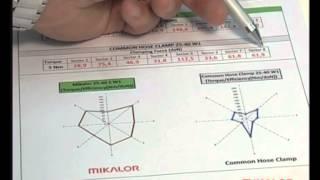 Mikalor Diagramma Polare