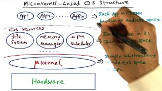 Microkernel based OS Structure - Georgia Tech - Advanced Operating Systems