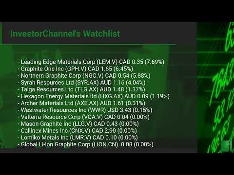 InvestorChannel's Graphite Watchlist Update for Monday, October, 18, 2021, 16:00 EST