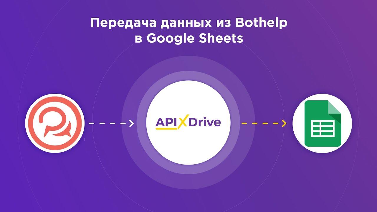 Как настроить выгрузку данных из BotHelp в GoogleSheets?