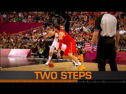 Basketball – eine simple Erklärung