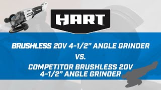 HART 20V Brushless Angle Grinder verses The Competition