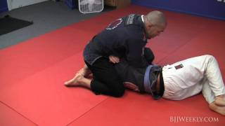 Gabriel 'Gladiator' Santos – Side Control Submission Chain – BJJ Weekly #067