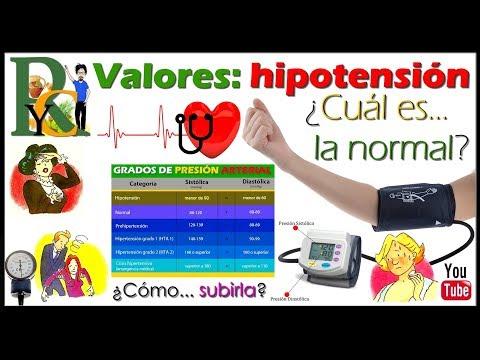 La presión arterial y sus reacciones de tipo