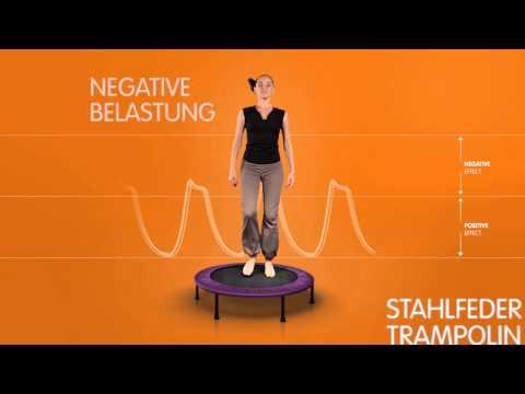 Was die Zahlen, wenn auf dem Gerät Blutdruck und Puls messen