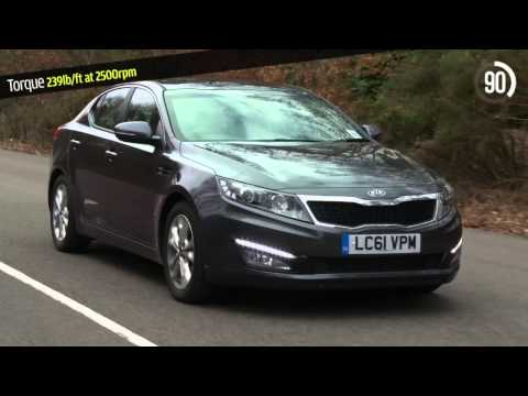Kia Optima video review 90sec verdict
