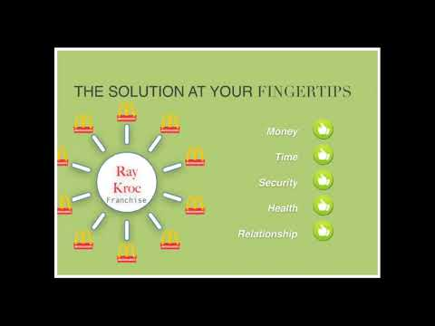 New MLM NHT Global in India (Hindi)   व्यवसाय प्रस्तुति
