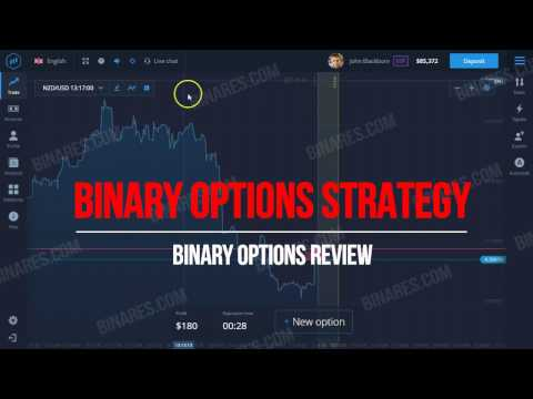 Binary options mfx broker