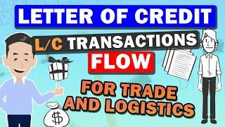 Letter of Credit (L/C) Process! Explained L/C transaction process with Flow Chart.