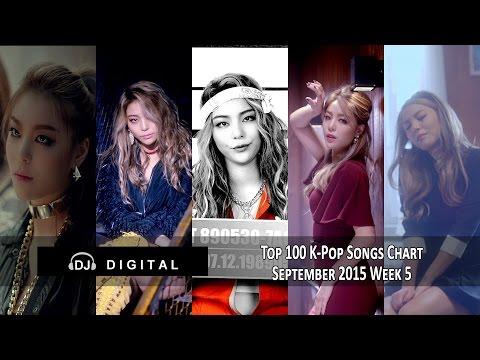 Песни топ 100 2015 слушать