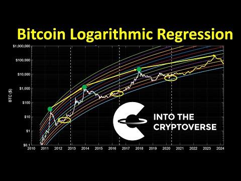 Bitcoin prekybos platforma usd