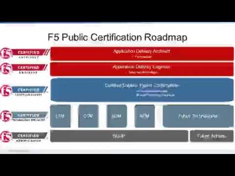 F5 Professional Certification Program: Training and Preparation ...
