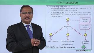 UML - ATM Transaction - Use Case Diagram