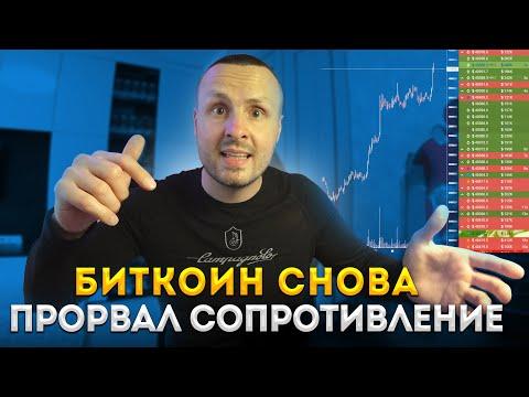 Crypto kainos veiksmas