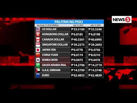 [News5]  Palitan ng Piso kontra Dolyar | July 13, 2018
