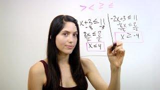 How to Solve Inequalities (NancyPi)