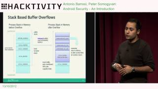 Hacktivity 2012 - Antonio Barresi, Peter Somogyvari - Android Security - An Introduction