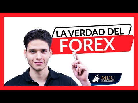 Forex4уо