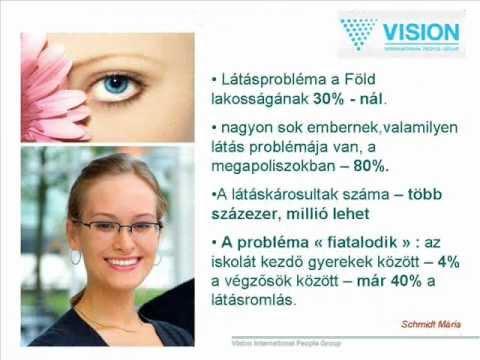 Böjt és látásjavítás