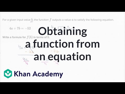 Obtaining a function from an equation (video) | Khan Academy