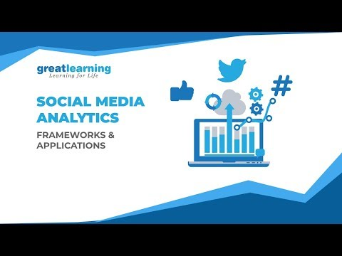 , title : 'Social Media Analytics - Frameworks & Applications | Marketing | Business Strategy | Great Learning
