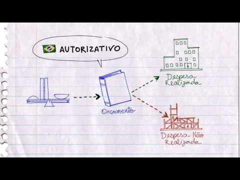 Imagem de apresentação do Video - Vinculação de receitas