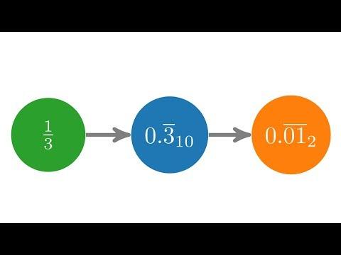 Excel durchschnitt symbol