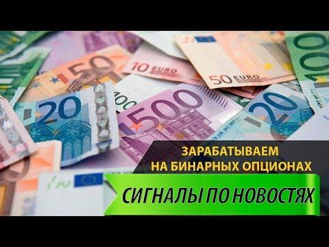 Itinvest торговля опционами