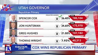 Spencer Cox wins Republican primary in Utah governor's race