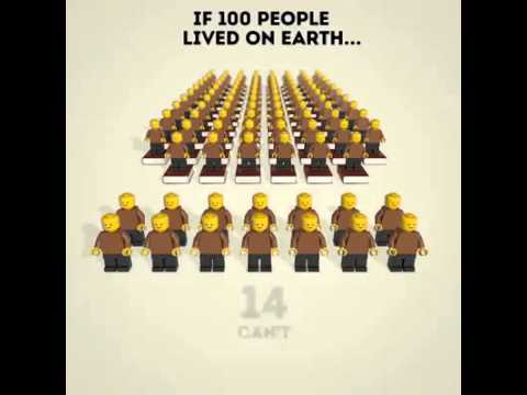 Αν ζούσαν στη γη 100 άνθρωποι...