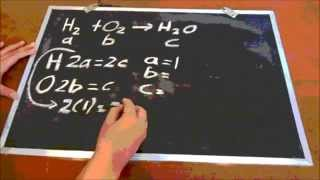 How To Balance Chemical Equation (using Easy Algebra Method)