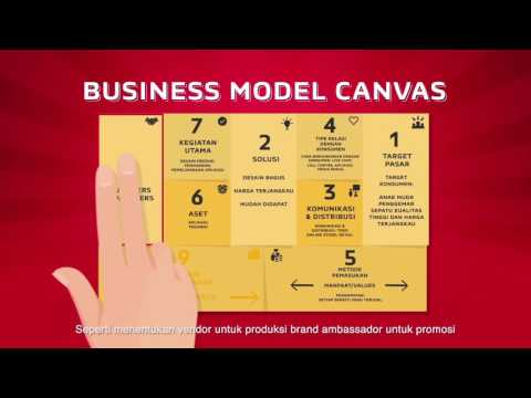 mp4 Business Model Canvas Contoh, download Business Model Canvas Contoh video klip Business Model Canvas Contoh