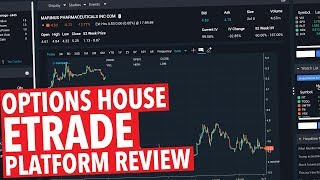 Options House by ETRADE TRADING PLATFORM REVIEW!