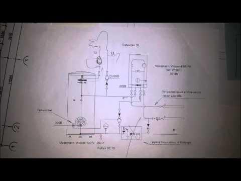 Arterinė hipertenzija gydymas