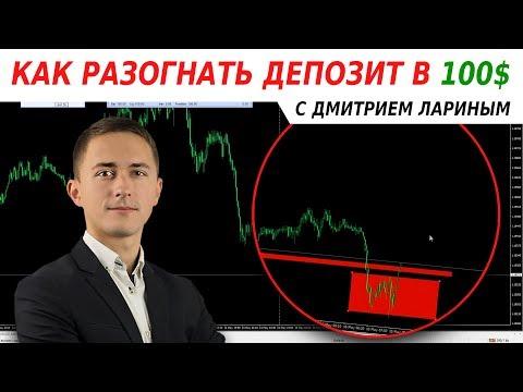 Индикаторы рынка форекс скачать