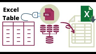 Dynamic SQL queries with Power Query (Can be used for Excel and Power BI) - WHERE Conditions