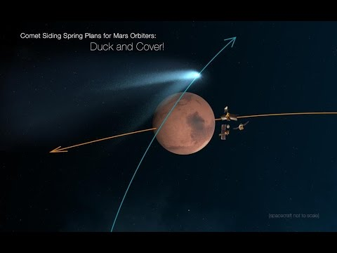 Comet Siding Spring's approach to Mars: What you need to know видео