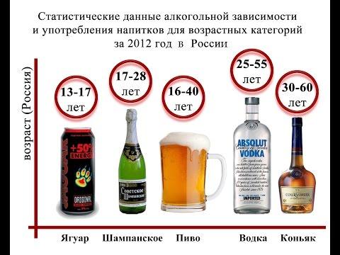 Болезни и последствия алкоголизма