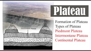 PLS: Geography (L40): Plateau and its type, Formation, Intermontane, Piedmont, Continental plateau
