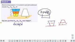Eğitim Vadisi TYT Fizik 3.Föy Enerji 1 Konu Anlatım Videoları